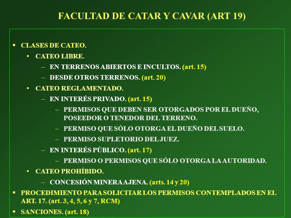 CLASES DE CATEO. CATEO LIBRE. EN TERRENOS ABIERTOS E INCULTOS. (art. 15) DESDE OTROS TERRENOS. (art. 20) CATEO REGLAMENTADO. EN INTERÉS PRIVADO. (art.