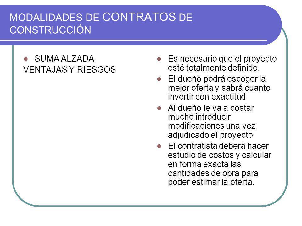 MODALIDADES DE CONTRATOS DE CONSTRUCCIÓN SUMA ALZADA VENTAJAS Y RIESGOS Es necesario que el proyecto esté totalmente definido. El dueño podrá escoger