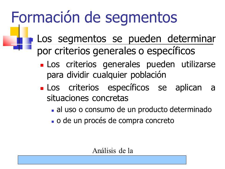 19/08/09 Análisis de la segmentación10 Formación de segmentos Los segmentos se pueden determinar por criterios generales o específicos Los criterios g