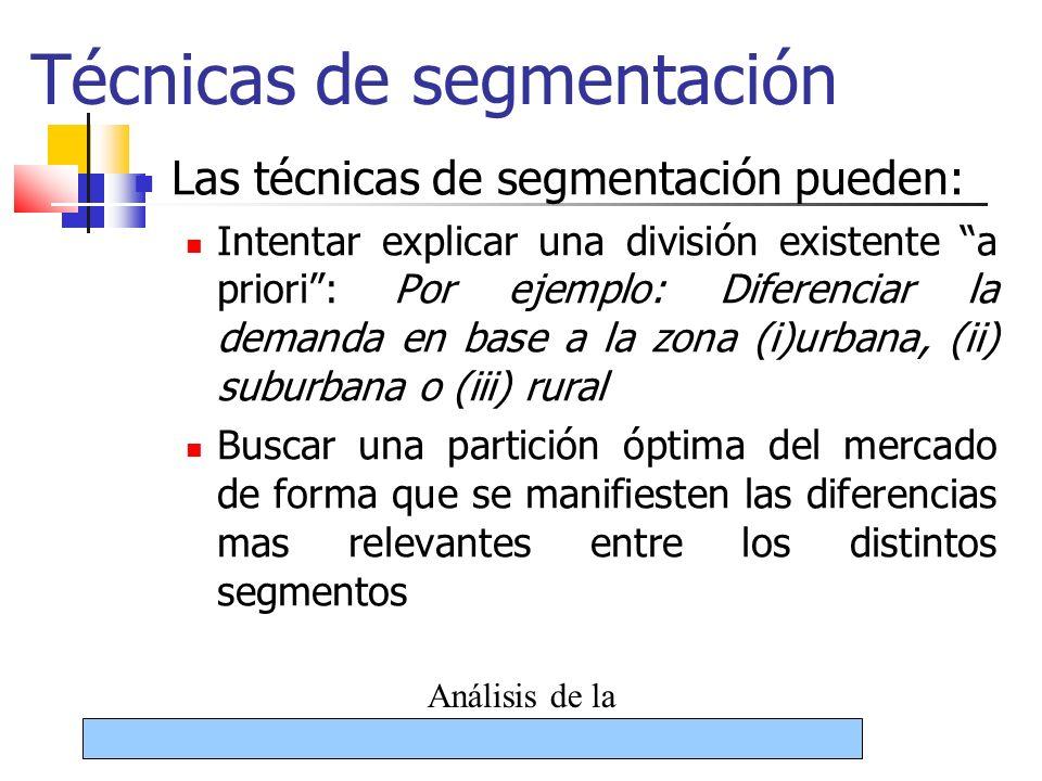 19/08/09 Análisis de la segmentación11 Técnicas de segmentación Las técnicas de segmentación pueden: Intentar explicar una división existente a priori