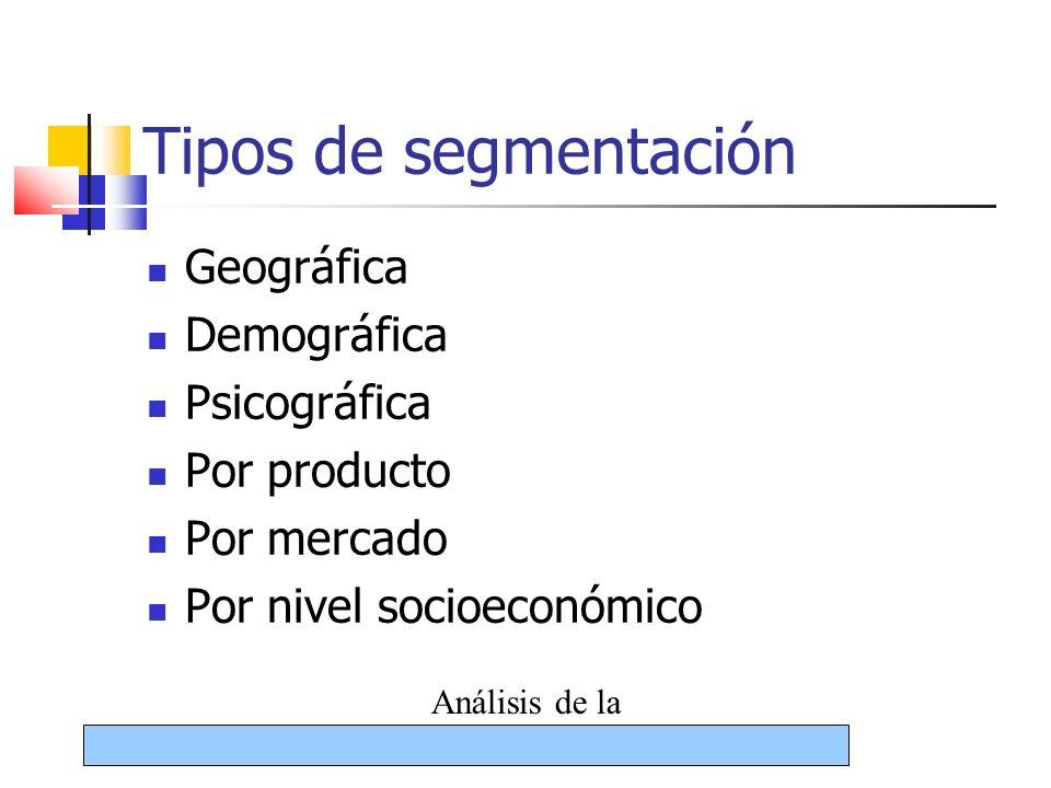 19/08/09 Análisis de la segmentación7 Tipos de segmentación Geográfica Demográfica Psicográfica Por producto Por mercado Por nivel socioeconómico