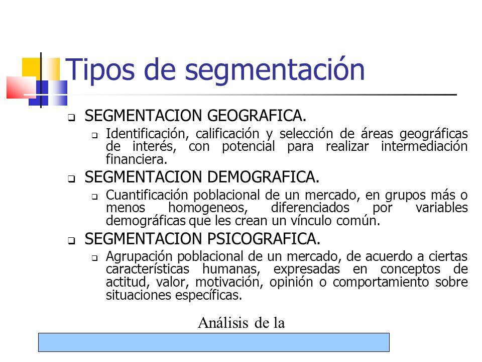 19/08/09 Análisis de la segmentación8 Tipos de segmentación SEGMENTACION GEOGRAFICA. Identificación, calificación y selección de áreas geográficas de