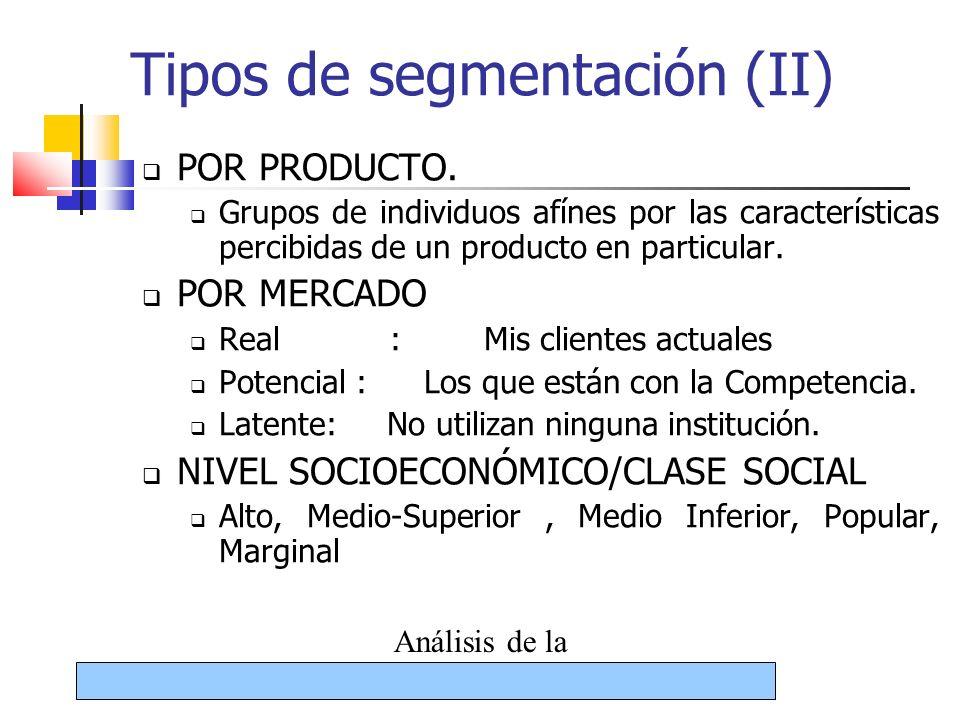 19/08/09 Análisis de la segmentación9 Tipos de segmentación (II) POR PRODUCTO. Grupos de individuos afínes por las características percibidas de un pr