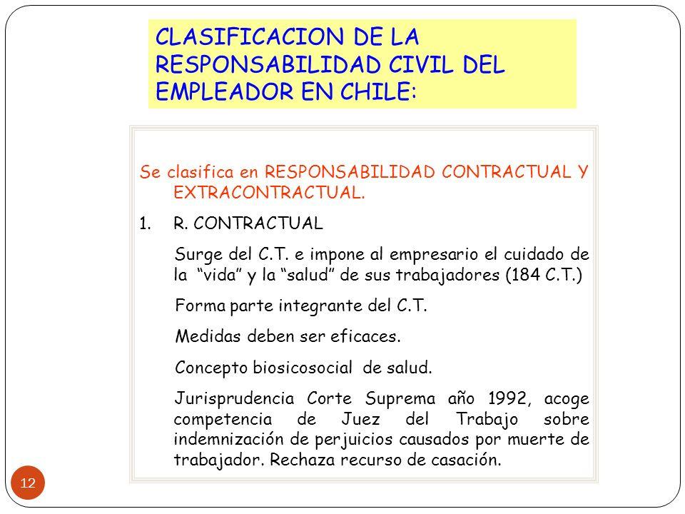12 CLASIFICACION DE LA RESPONSABILIDAD CIVIL DEL EMPLEADOR EN CHILE: Se clasifica en RESPONSABILIDAD CONTRACTUAL Y EXTRACONTRACTUAL. 1.R. CONTRACTUAL