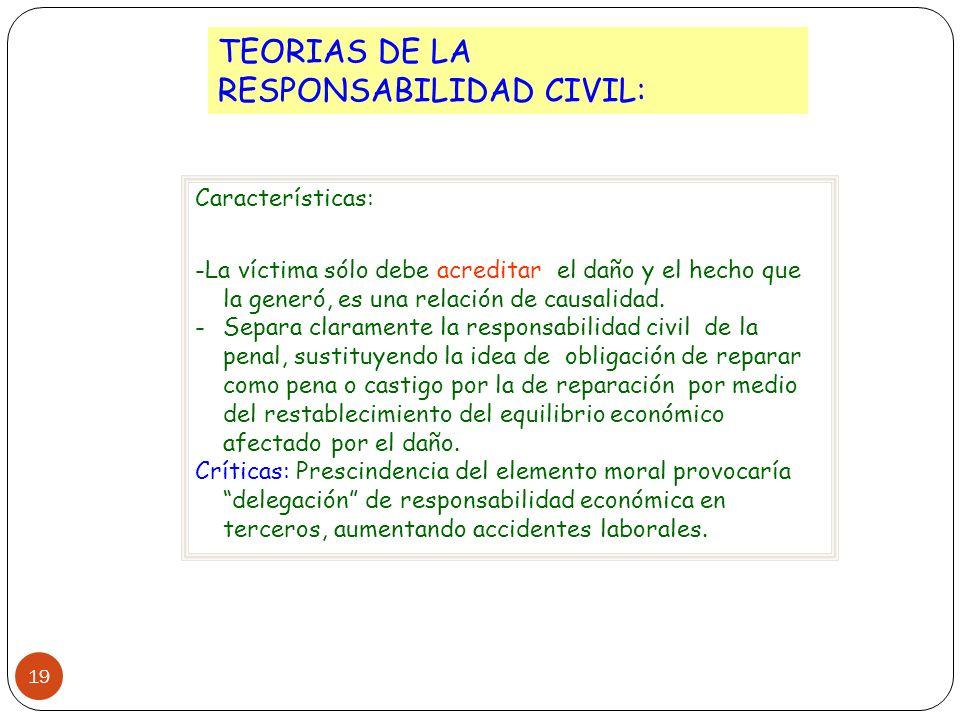 19 TEORIAS DE LA RESPONSABILIDAD CIVIL: Características: -La víctima sólo debe acreditar el daño y el hecho que la generó, es una relación de causalid