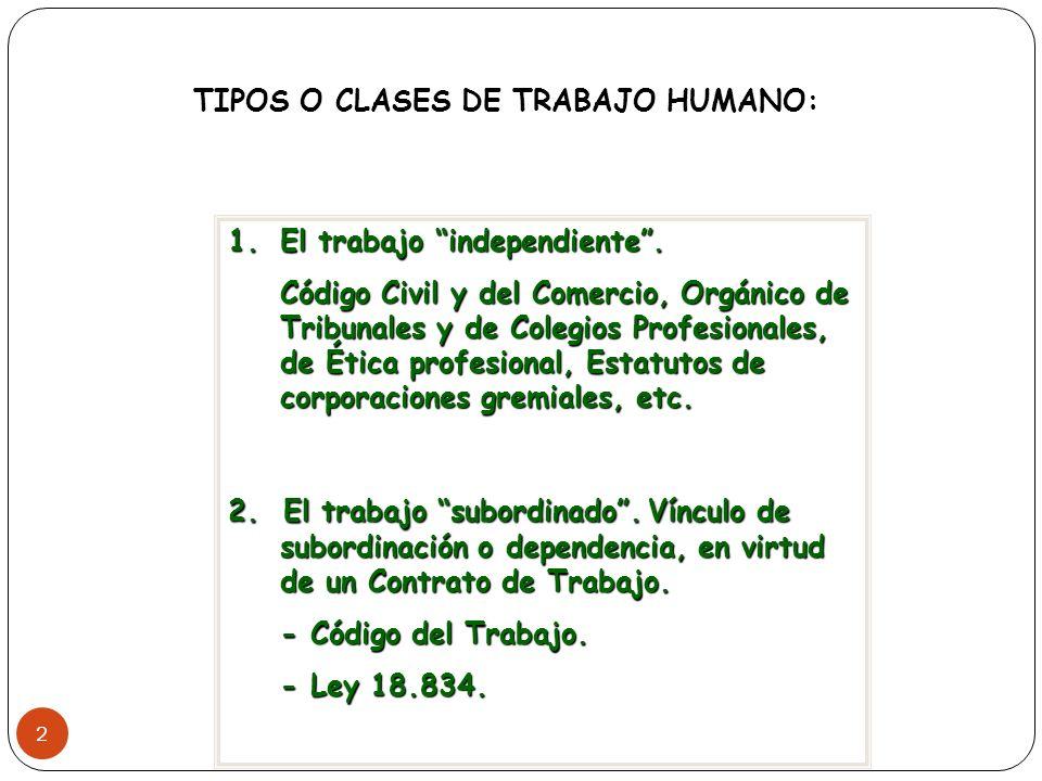 2 TIPOS O CLASES DE TRABAJO HUMANO: 1.El trabajo independiente. Código Civil y del Comercio, Orgánico de Tribunales y de Colegios Profesionales, de Ét