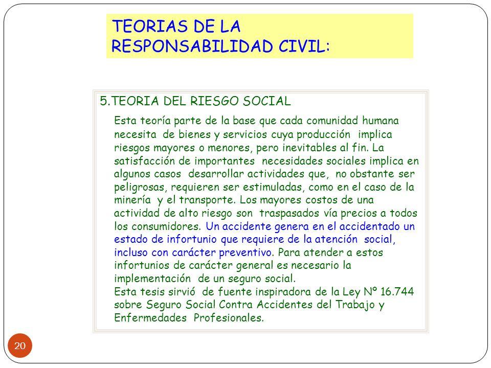 20 TEORIAS DE LA RESPONSABILIDAD CIVIL: 5.TEORIA DEL RIESGO SOCIAL Esta teoría parte de la base que cada comunidad humana necesita de bienes y servici