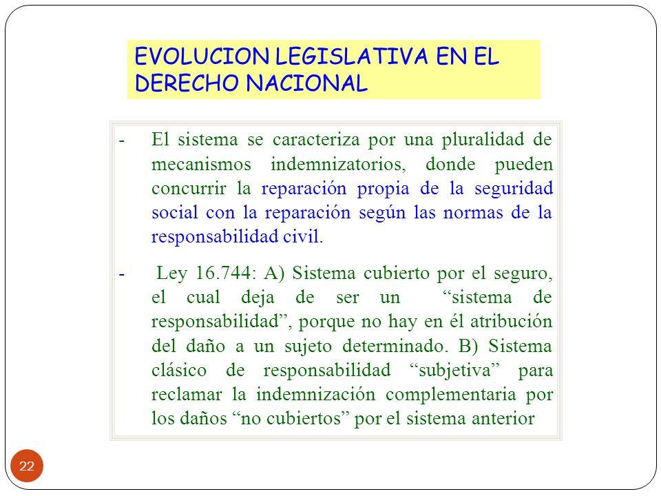 22 EVOLUCION LEGISLATIVA EN EL DERECHO NACIONAL -El sistema se caracteriza por una pluralidad de mecanismos indemnizatorios, donde pueden concurrir la