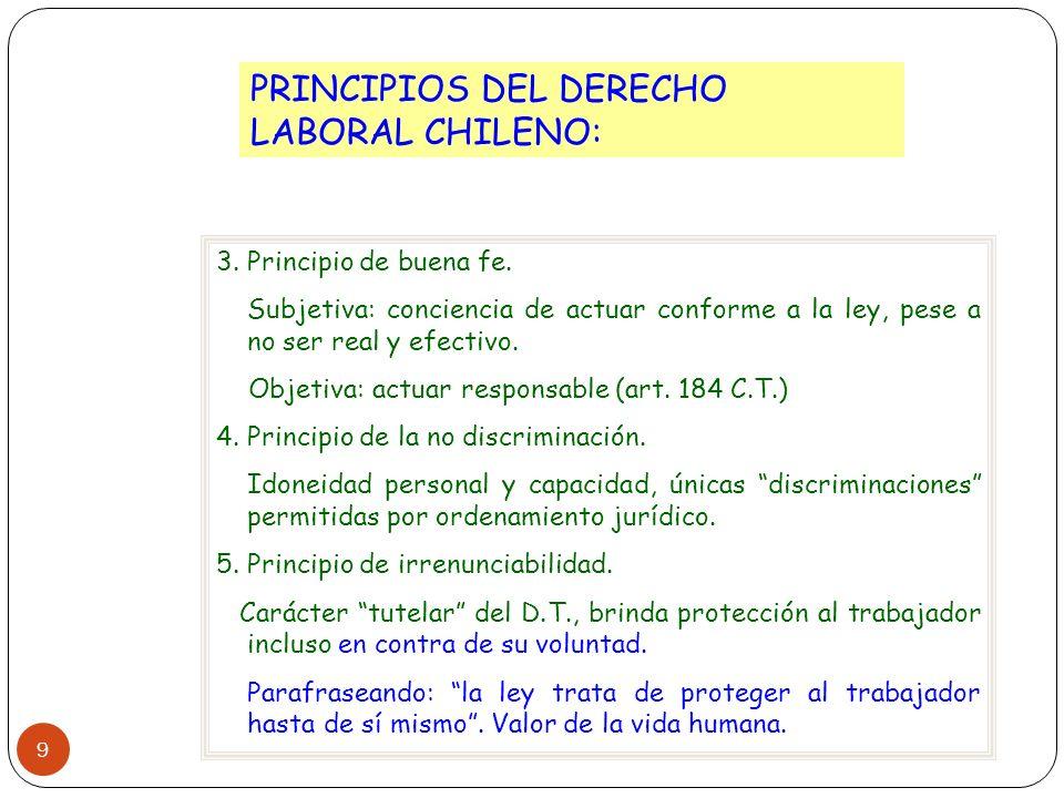 9 PRINCIPIOS DEL DERECHO LABORAL CHILENO: 3. Principio de buena fe. Subjetiva: conciencia de actuar conforme a la ley, pese a no ser real y efectivo.