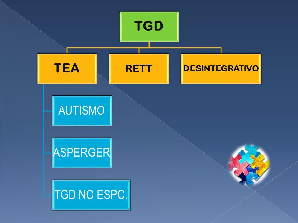 TGD TEA AUTISMO ASPERGER TGD NO ESPC. RETT DESINTEGRATIVO