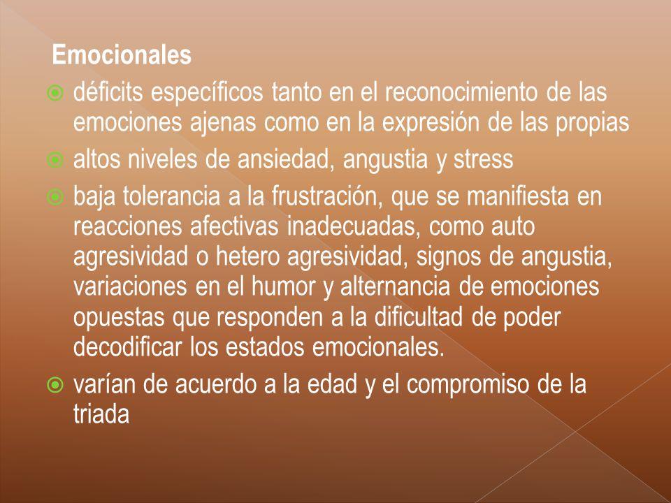Emocionales déficits específicos tanto en el reconocimiento de las emociones ajenas como en la expresión de las propias altos niveles de ansiedad, ang