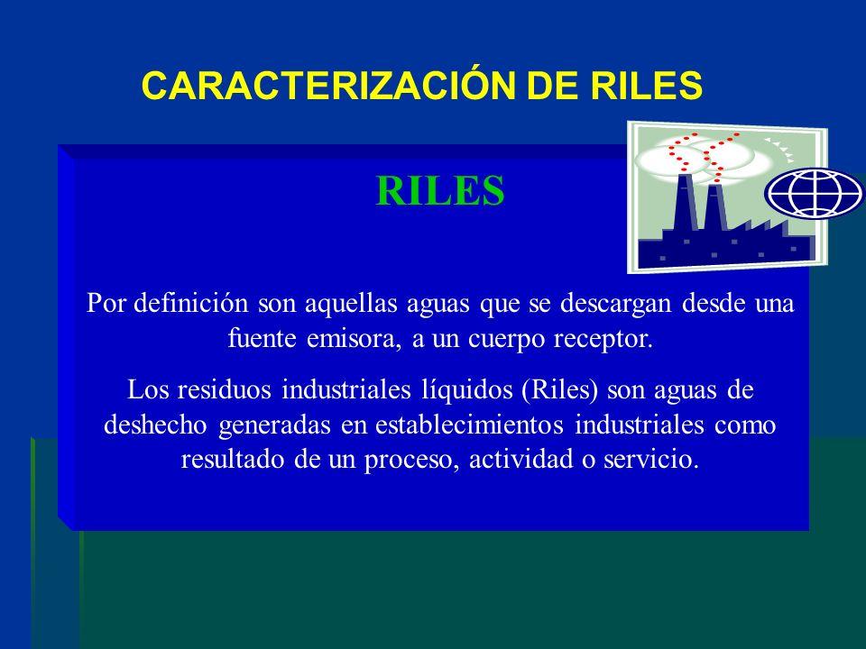 CARACTERIZACIÓN DE RILES RILES Por definición son aquellas aguas que se descargan desde una fuente emisora, a un cuerpo receptor. Los residuos industr