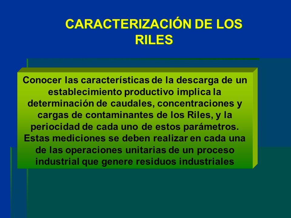 CARACTERIZACIÓN DE LOS RILES Conocer las características de la descarga de un establecimiento productivo implica la determinación de caudales, concent