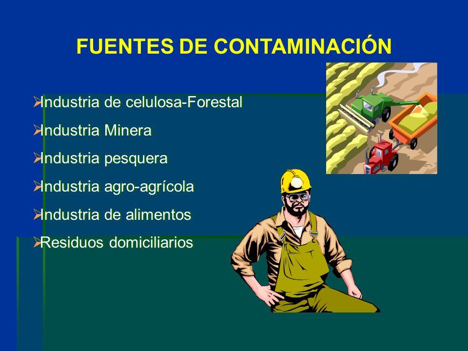 FUENTES DE CONTAMINACIÓN Industria de celulosa-Forestal Industria Minera Industria pesquera Industria agro-agrícola Industria de alimentos Residuos do