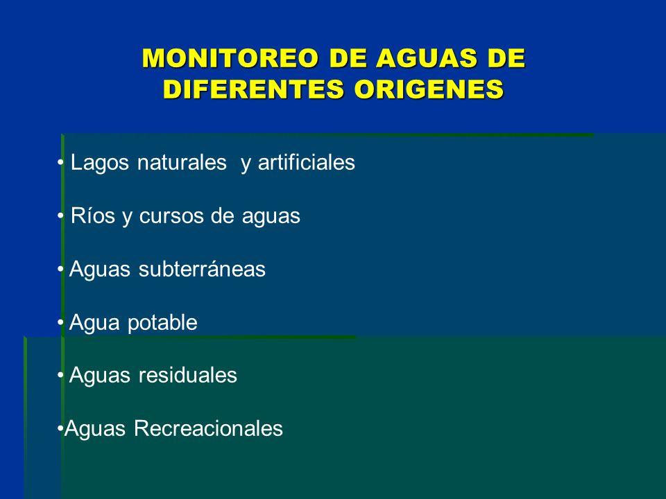 MONITOREO DE AGUAS DE DIFERENTES ORIGENES Lagos naturales y artificiales Ríos y cursos de aguas Aguas subterráneas Agua potable Aguas residuales Aguas