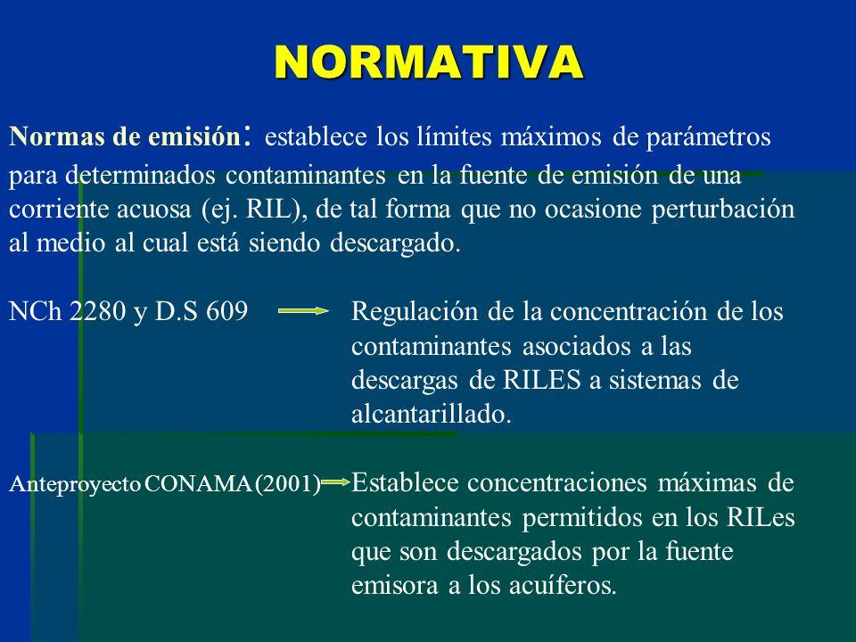 NORMATIVA Normas de emisión : establece los límites máximos de parámetros para determinados contaminantes en la fuente de emisión de una corriente acu
