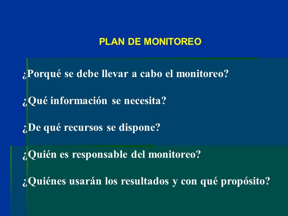 PLAN DE MONITOREO ¿ Porqué se debe llevar a cabo el monitoreo? ¿Qué información se necesita? ¿De qué recursos se dispone? ¿Quién es responsable del mo