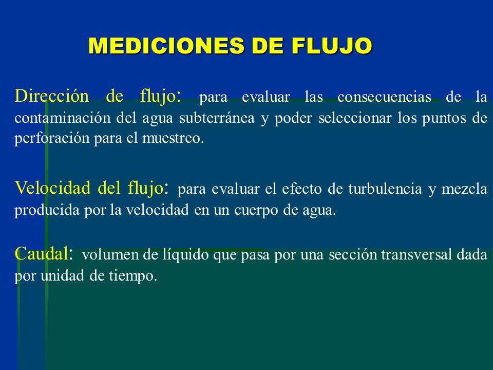 MEDICIONES DE FLUJO Dirección de flujo : para evaluar las consecuencias de la contaminación del agua subterránea y poder seleccionar los puntos de per
