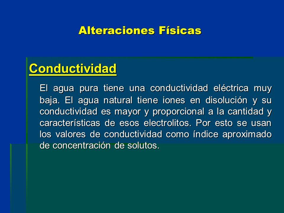 Alteraciones Físicas Conductividad El agua pura tiene una conductividad eléctrica muy baja. El agua natural tiene iones en disolución y su conductivid