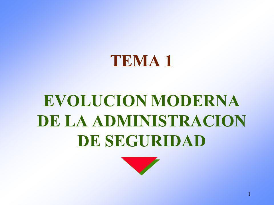 1 TEMA 1 EVOLUCION MODERNA DE LA ADMINISTRACION DE SEGURIDAD