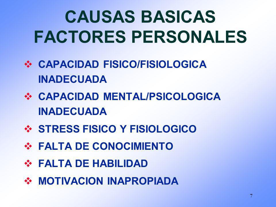 7 CAUSAS BASICAS FACTORES PERSONALES CAPACIDAD FISICO/FISIOLOGICA INADECUADA CAPACIDAD MENTAL/PSICOLOGICA INADECUADA STRESS FISICO Y FISIOLOGICO FALTA