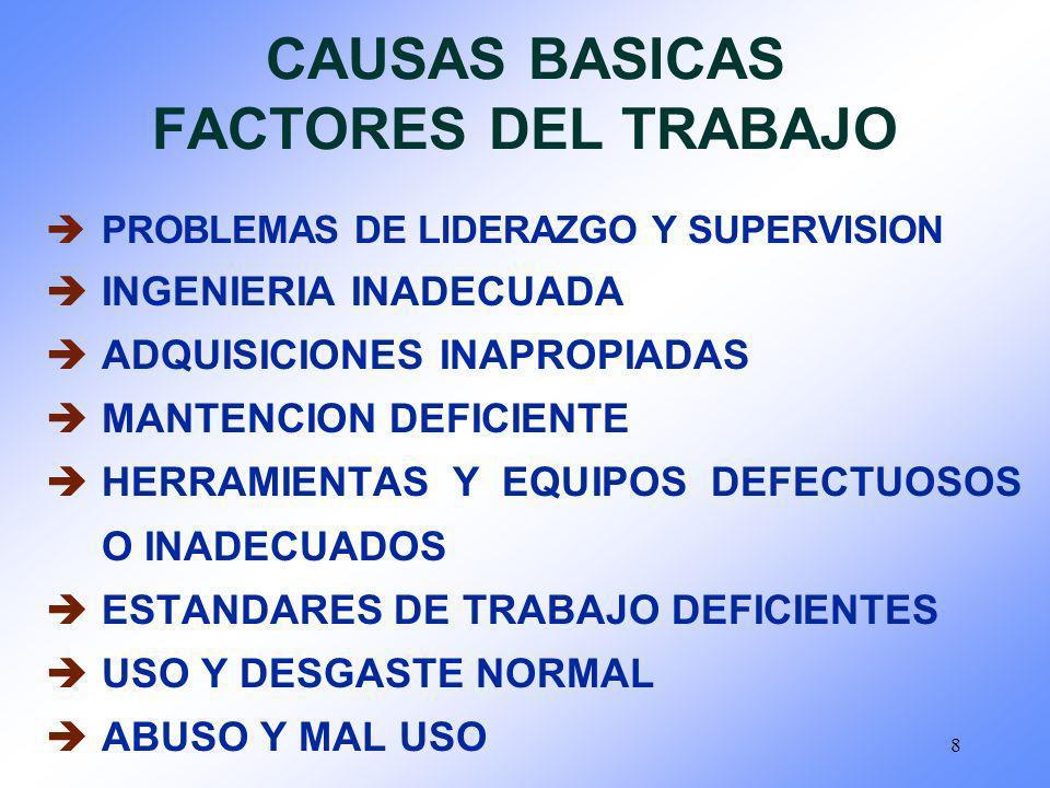 8 CAUSAS BASICAS FACTORES DEL TRABAJO PROBLEMAS DE LIDERAZGO Y SUPERVISION INGENIERIA INADECUADA ADQUISICIONES INAPROPIADAS MANTENCION DEFICIENTE HERR