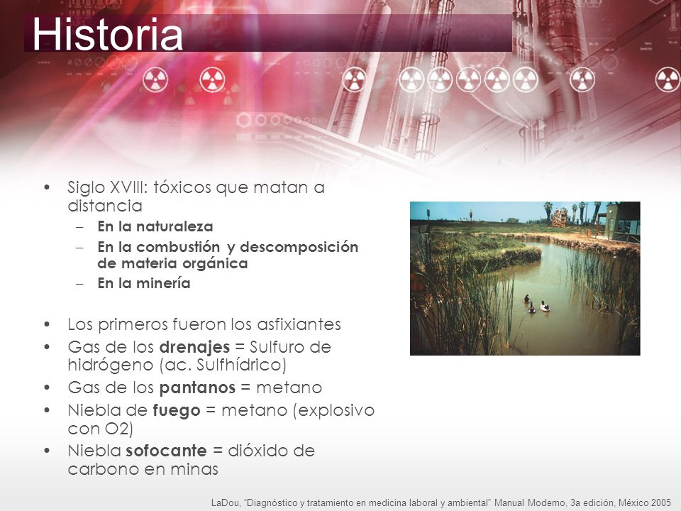 Historia Siglo XIX: Intermediarios industriales – Cloro – Amonio anhidro (descomp.
