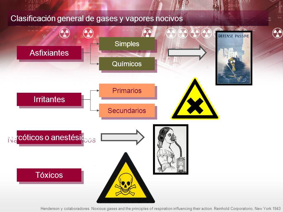 Asfixia tóxica por CO.