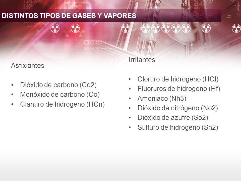 Monóxido de Carbono (CO) Gas incoloro, sin olor y sin sabor conocido como el Asesino silencioso Se combina con la hemoglobina haciéndola perder su capacidad de transportar el Oxígeno.