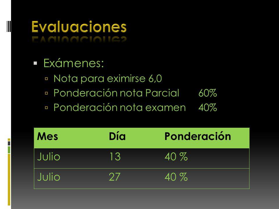 Exámenes: Nota para eximirse 6,0 Ponderación nota Parcial60% Ponderación nota examen40% MesDíaPonderación Julio1340 % Julio2740 %