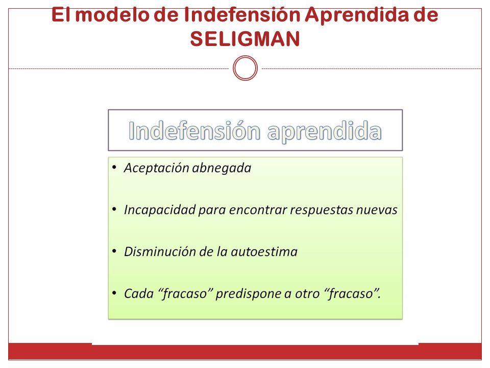 El modelo de Indefensión Aprendida de SELIGMAN