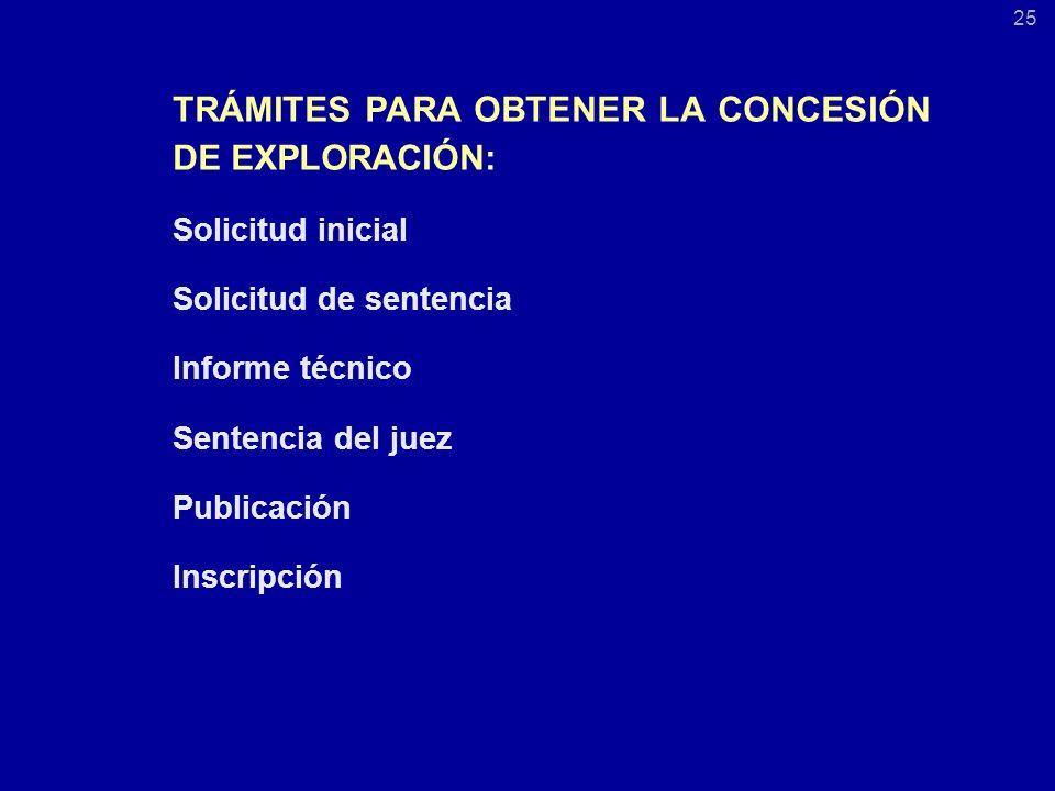 TRÁMITES PARA OBTENER LA CONCESIÓN DE EXPLORACIÓN: Solicitud inicial Solicitud de sentencia Informe técnico Sentencia del juez Publicación Inscripción 25