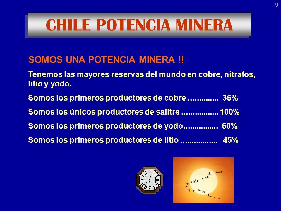 LA MINERIA APORTA El 23% del PIB a precios corrientes el 64% de las exportaciones 80.000 empleos directos los mejores sueldos ($840.000 promedio) La minería privada se multiplicó por 23 veces entre 1980 y hoy.