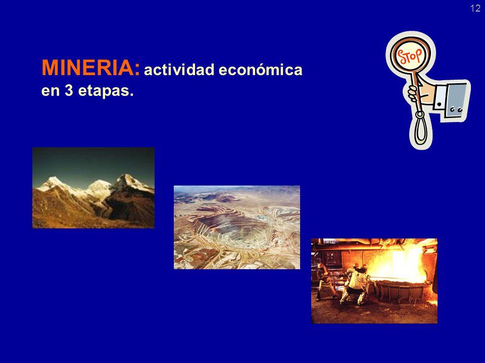 MINERIA: actividad económica en 3 etapas. 12
