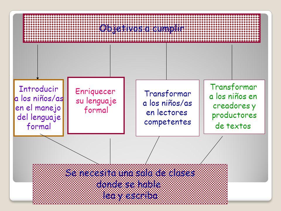 Objetivos a cumplir Introducir a los niños/as en el manejo del lenguaje formal Enriquecer su lenguaje formal Transformar a los niños/as en lectores co
