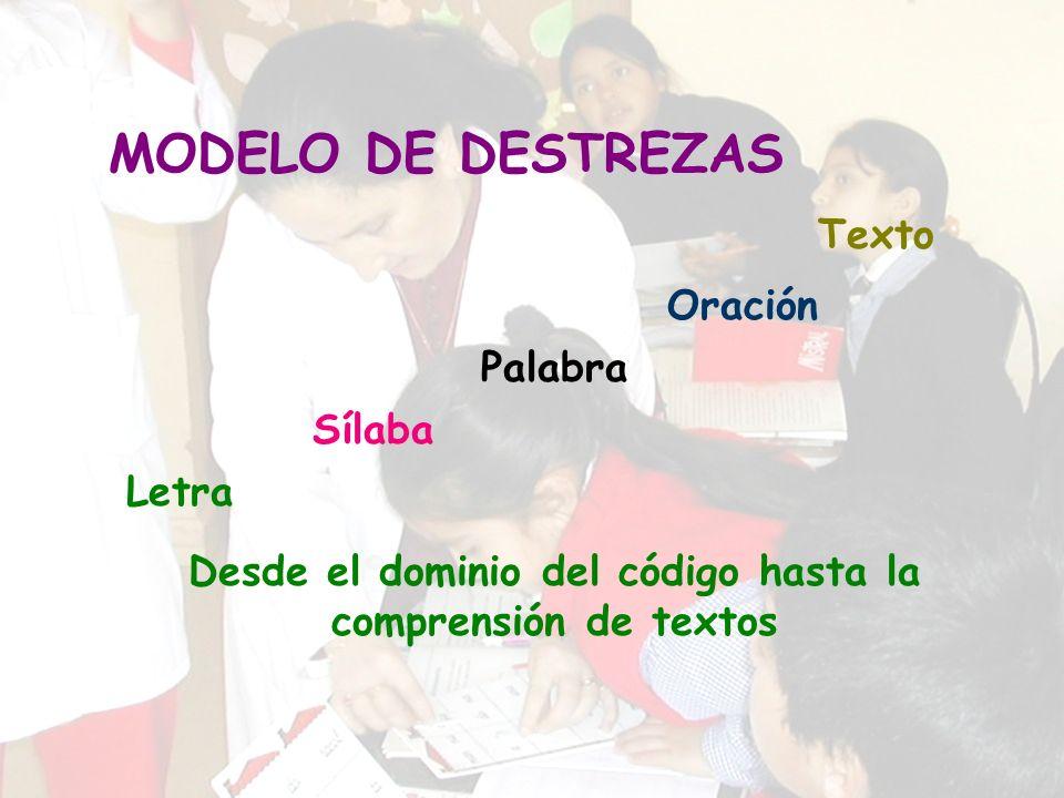 MODELO DE DESTREZAS Letra Sílaba Palabra Oración Texto Desde el dominio del código hasta la comprensión de textos