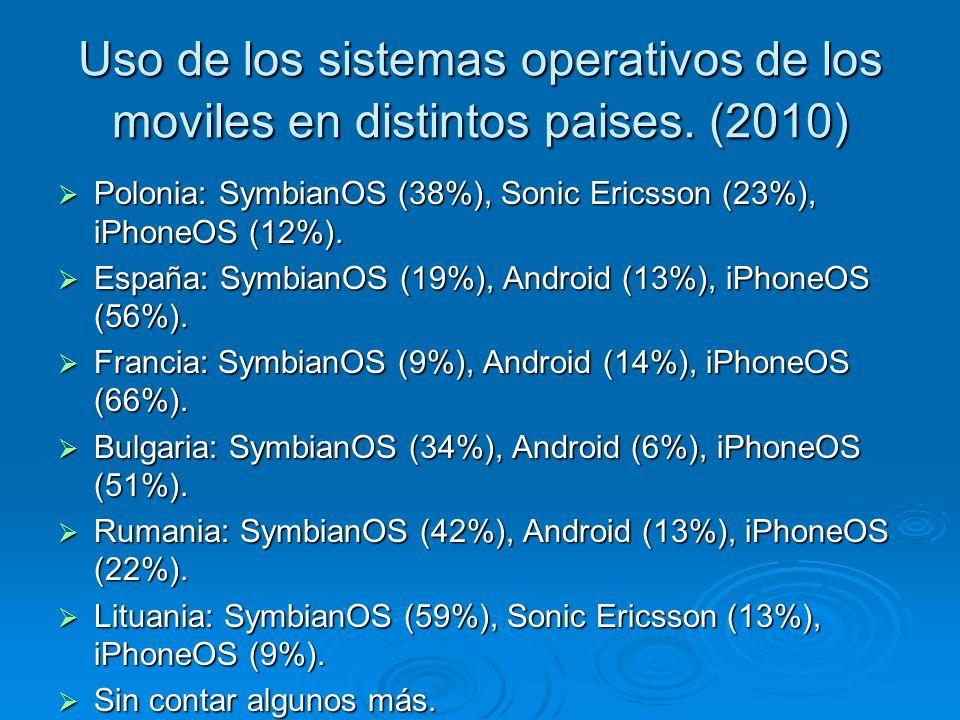 Uso de los sistemas operativos de los moviles en distintos paises. (2010) Polonia: SymbianOS (38%), Sonic Ericsson (23%), iPhoneOS (12%). Polonia: Sym
