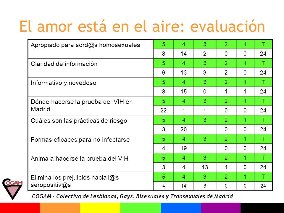 COGAM - Colectivo de Lesbianas, Gays, Bisexuales y Transexuales de Madrid El amor está en el aire: evaluación Apropiado para sord@s homosexuales 54321