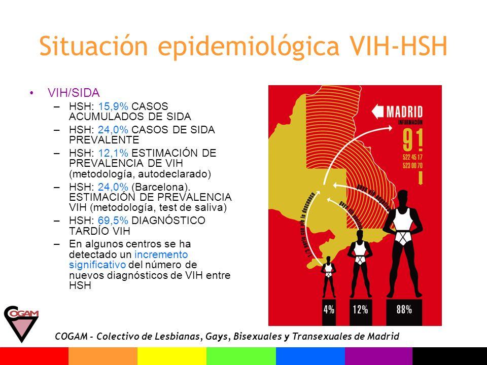 COGAM - Colectivo de Lesbianas, Gays, Bisexuales y Transexuales de Madrid Situación epidemiológica ITS-HSH ITS –HSH: Mayoría de casos de sífilis reciente en 2004 -72/74 (Sandoval) –HSH: 86,8% de casos de gonorrea en 2004 (Sandoval) –Muchos de estos episodios se dan en personas seropositivas Sensibilizar a la comunidad LGTB acerca de los aspectos relacionados con su salud.