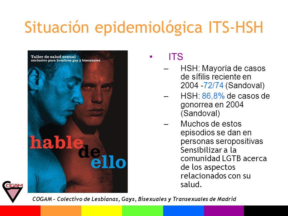 COGAM - Colectivo de Lesbianas, Gays, Bisexuales y Transexuales de Madrid Situación epidemiológica ITS-HSH ITS –HSH: Mayoría de casos de sífilis recie