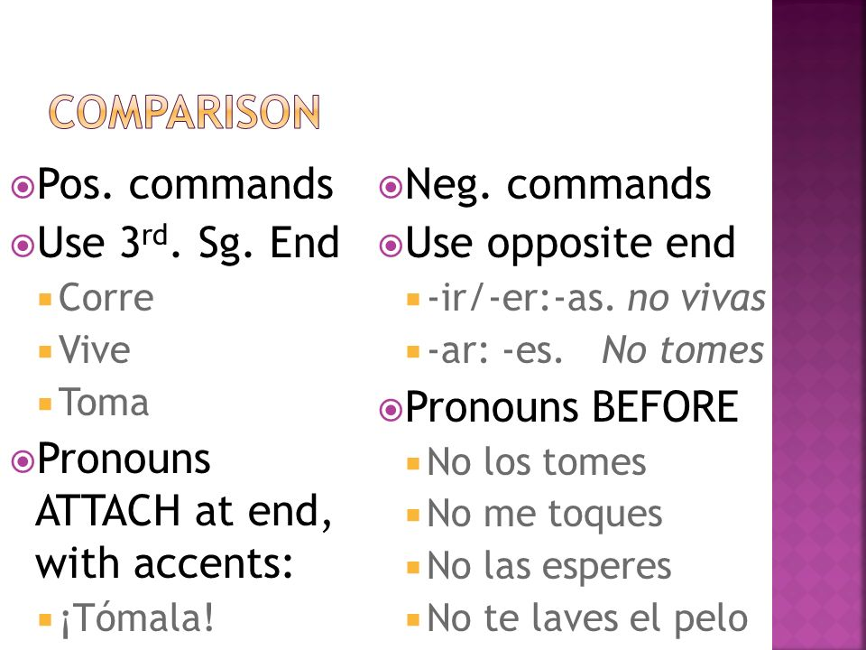 Pos. commands Use 3 rd. Sg. End Corre Vive Toma Pronouns ATTACH at end, with accents: ¡Tómala.