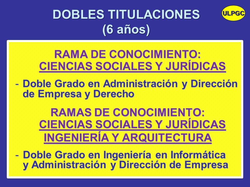 RAMA DE CONOCIMIENTO: CIENCIAS SOCIALES Y JURÍDICAS -Doble Grado en Administración y Dirección de Empresa y Derecho RAMAS DE CONOCIMIENTO: CIENCIAS SO