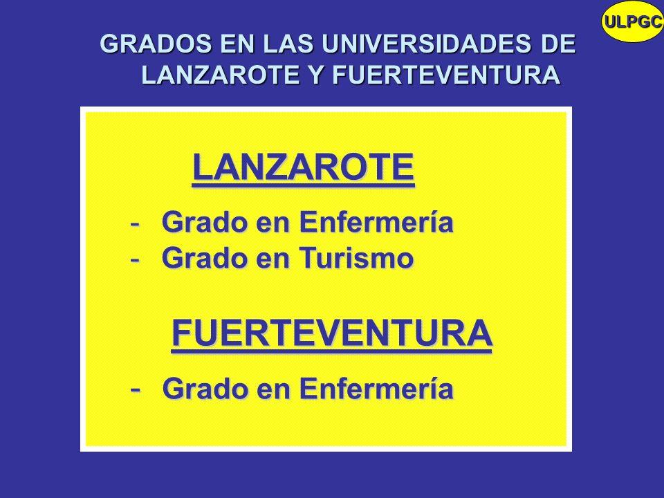 GRADOS EN LAS UNIVERSIDADES DE LANZAROTE Y FUERTEVENTURA LANZAROTE LANZAROTE -Grado en Enfermería -Grado en Turismo FUERTEVENTURA FUERTEVENTURA - Grad