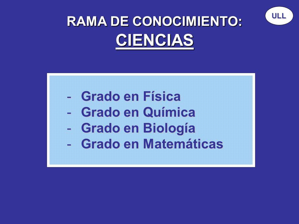 RAMA DE CONOCIMIENTO: CIENCIAS ULL -Grado en Física -Grado en Química -Grado en Biología -Grado en Matemáticas