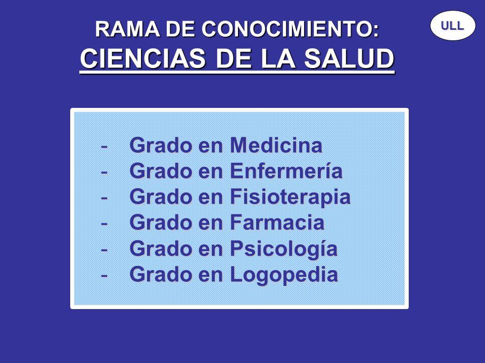 RAMA DE CONOCIMIENTO: CIENCIAS DE LA SALUD -Grado en Medicina -Grado en Enfermería -Grado en Fisioterapia -Grado en Farmacia -Grado en Psicología -Gra