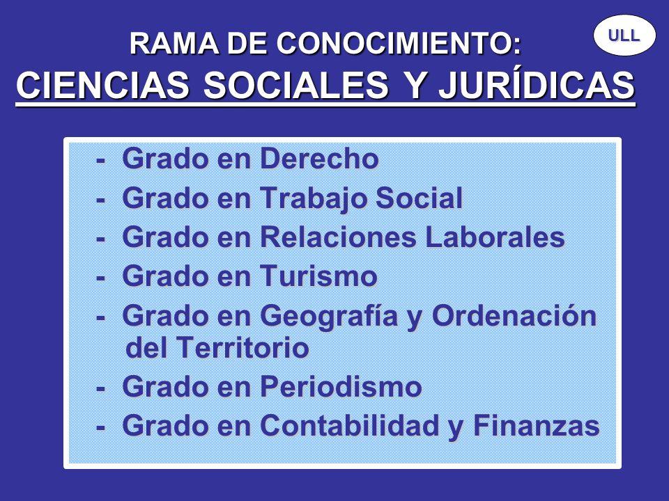 RAMA DE CONOCIMIENTO: CIENCIAS SOCIALES Y JURÍDICAS - Grado en Derecho - Grado en Derecho - Grado en Trabajo Social - Grado en Trabajo Social - Grado