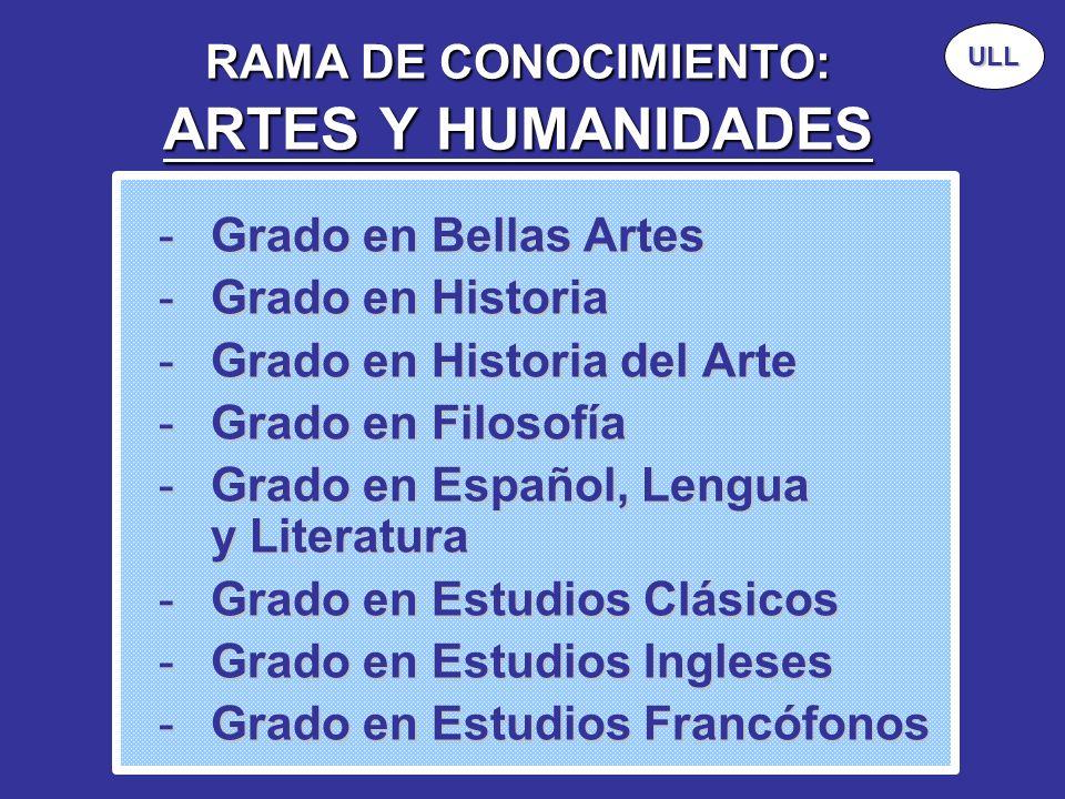 RAMA DE CONOCIMIENTO: ARTES Y HUMANIDADES -Grado en Bellas Artes -Grado en Historia -Grado en Historia del Arte -Grado en Filosofía -Grado en Español,