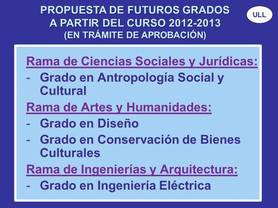 PROPUESTA DE FUTUROS GRADOS A PARTIR DEL CURSO 2012-2013 (EN TRÁMITE DE APROBACIÓN) Rama de Ciencias Sociales y Jurídicas: -Grado en Antropología Soci