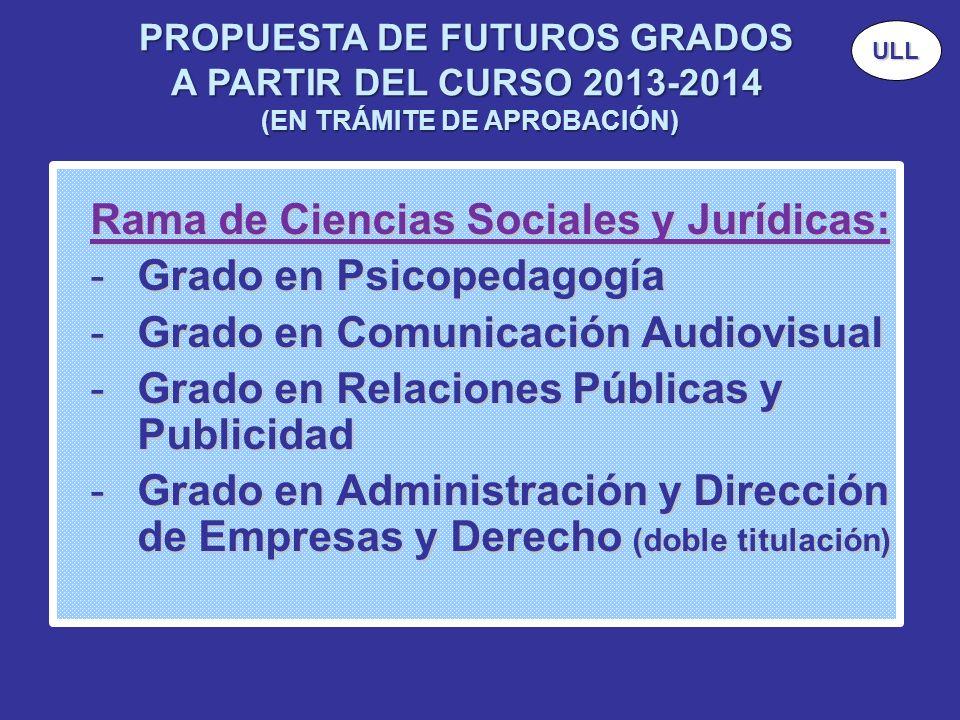 PROPUESTA DE FUTUROS GRADOS A PARTIR DEL CURSO 2013-2014 (EN TRÁMITE DE APROBACIÓN) Rama de Ciencias Sociales y Jurídicas: -Grado en Psicopedagogía -G