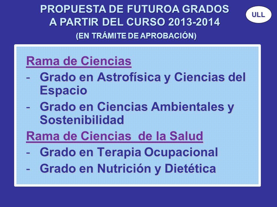 PROPUESTA DE FUTUROA GRADOS A PARTIR DEL CURSO 2013-2014 (EN TRÁMITE DE APROBACIÓN) Rama de Ciencias -Grado en Astrofísica y Ciencias del Espacio -Gra